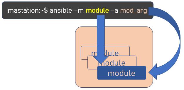module001