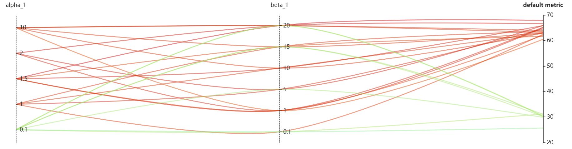 Hyper-parameter_1