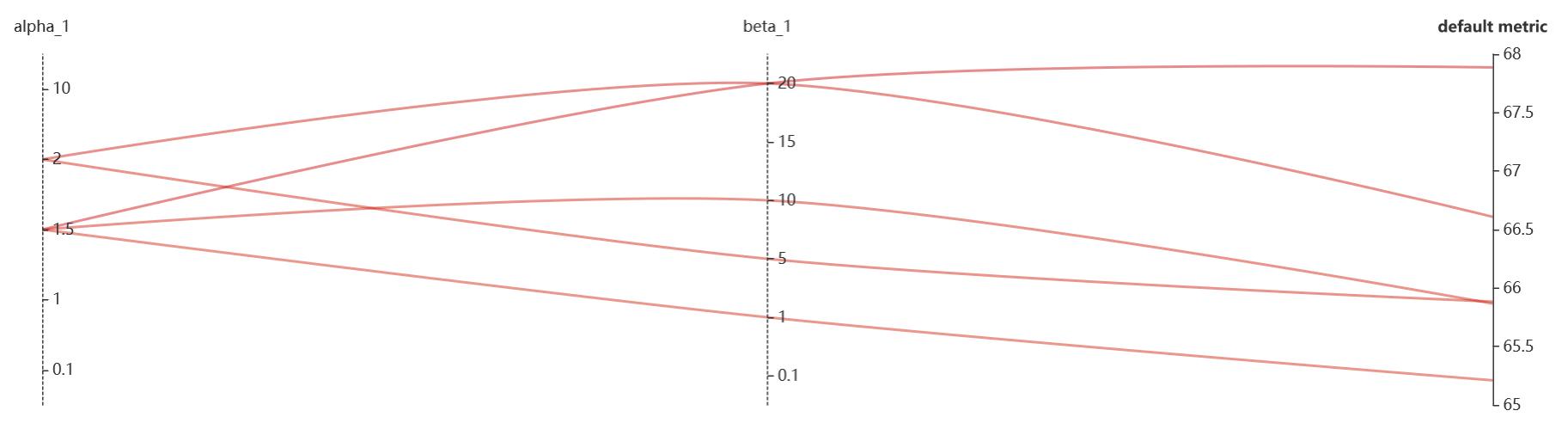 Hyper-parameter_2