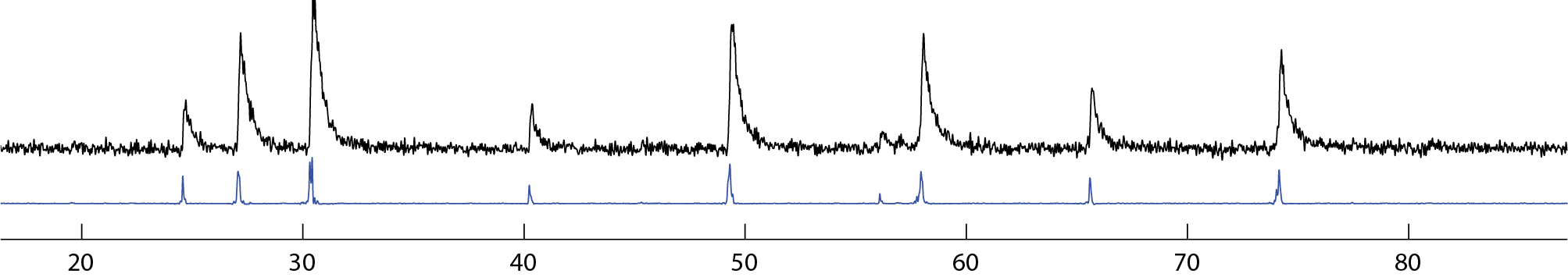Example of deconvolved trace of a dataset without ground truth