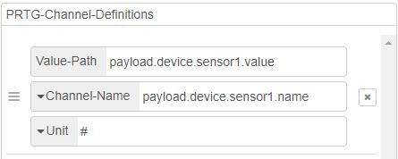 prtg node-red node help channel definition