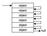 slab_layout