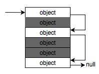 slab_layout2
