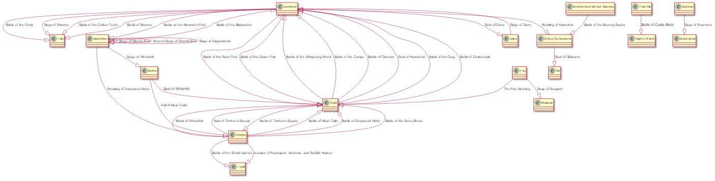 GitHub - PatMartin/Dex: Dex : The Data Explorer -- A data ...