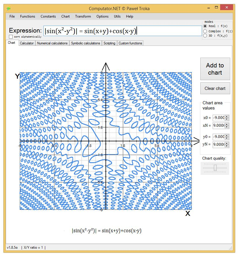 Interesting implicit function
