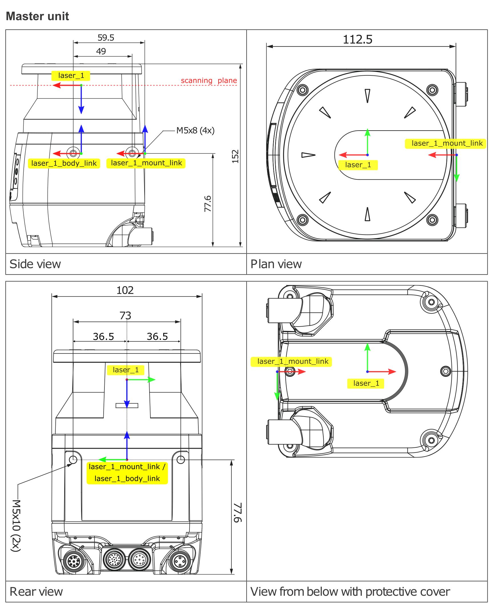 PILZ safety laser scanner frames