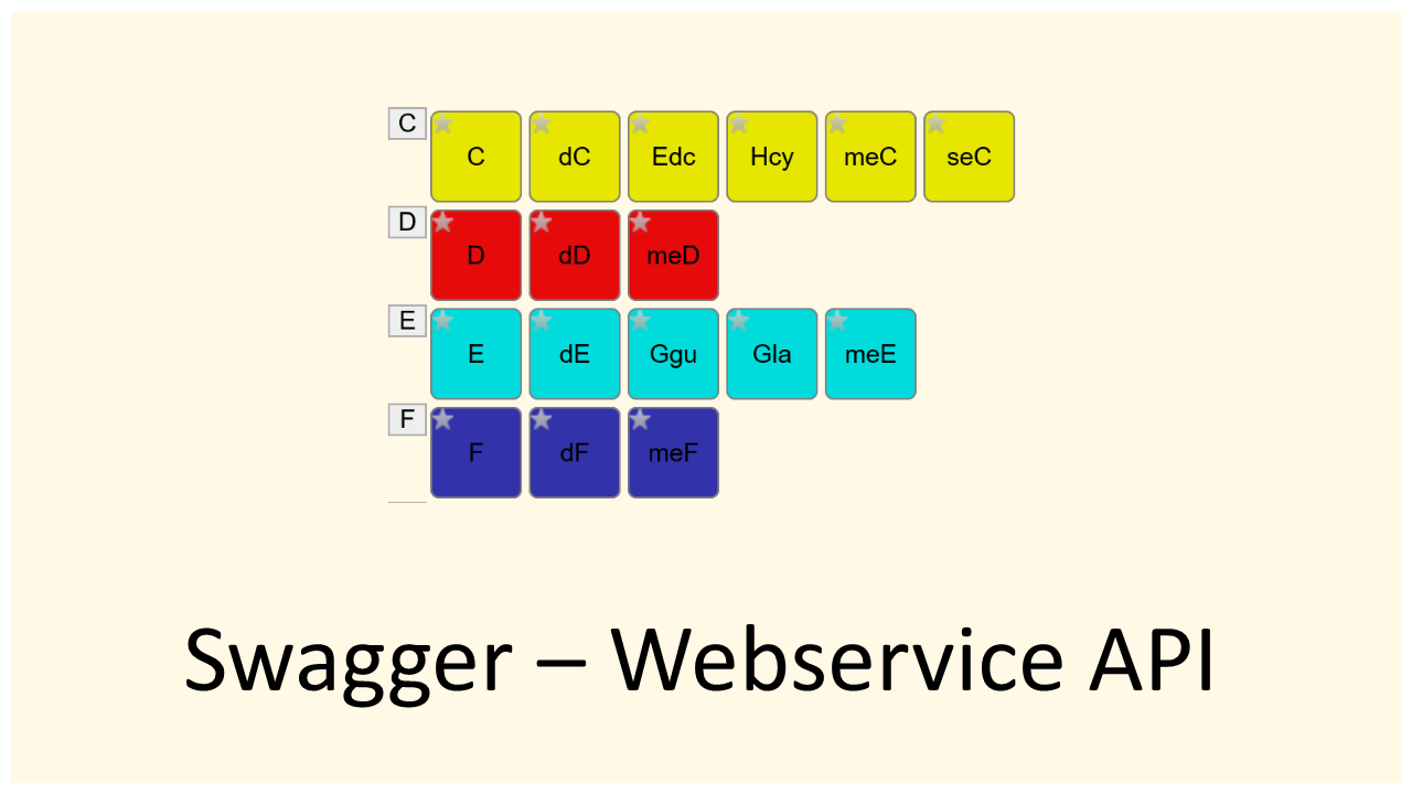 API WebService Swagger page
