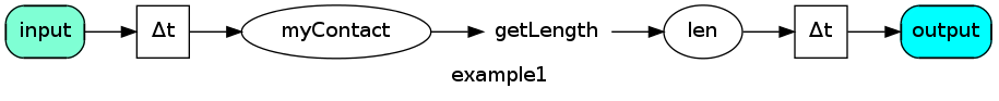 example1 system picture