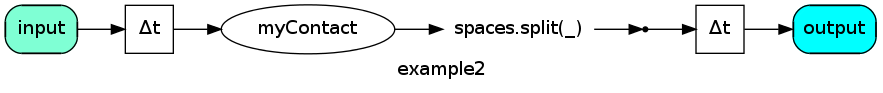 example2 system picture