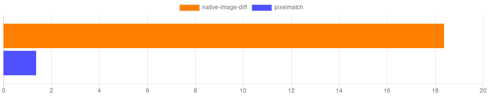 native-image-diff - npm