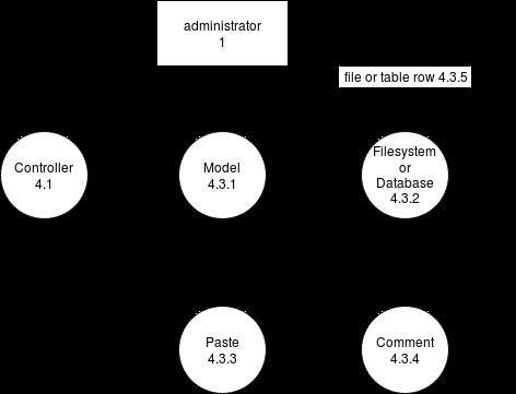 Threat Model · PrivateBin/PrivateBin Wiki · GitHub