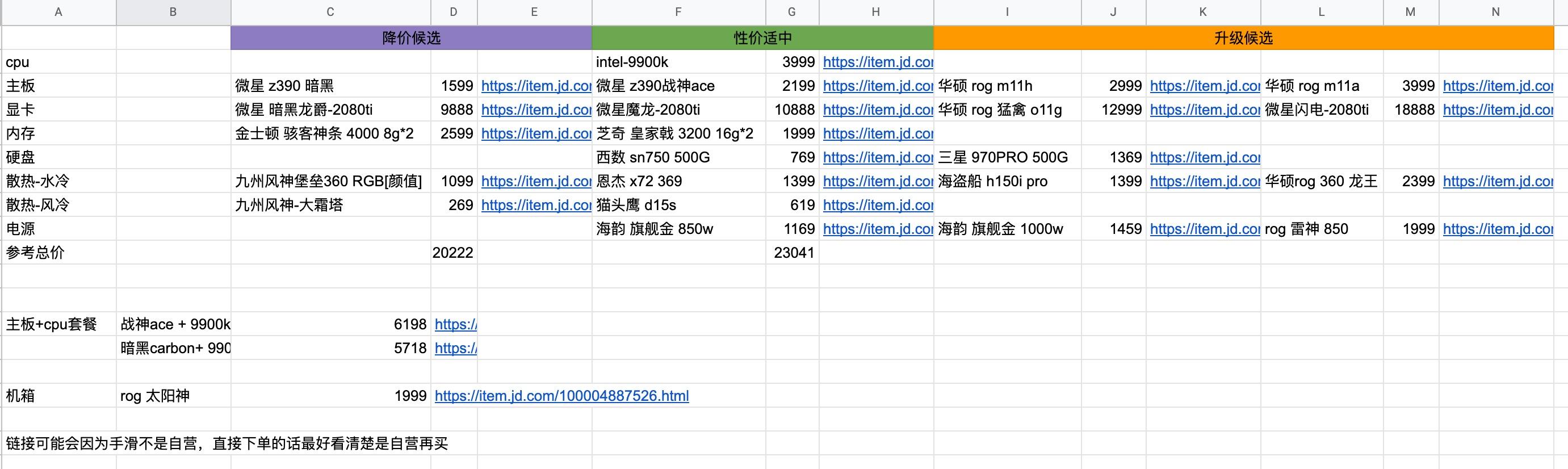 9900k+2080ti 7月简单推荐配置