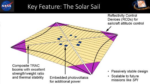 solarsail02
