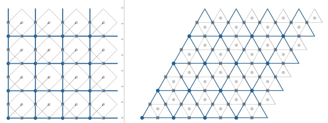 https://github.com/PytLab/catplot/blob/master/pic/grid_2d.png