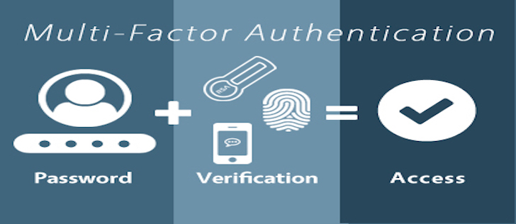 Mechanics of User Authentication