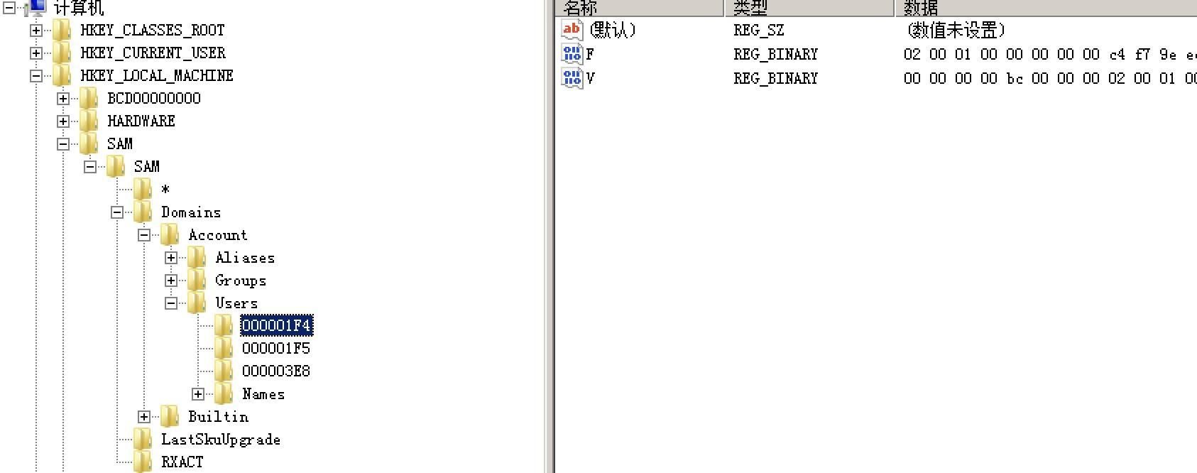 SAM database