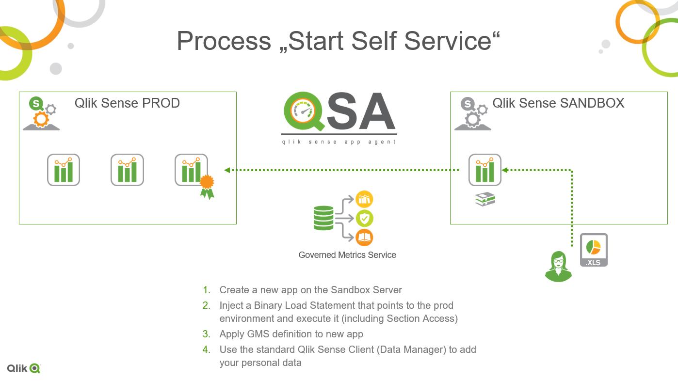 GitHub - QlikPreSalesDACH/Qlik-Sense-Agent: The Qlik Sense