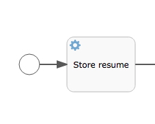 Store resume part of the BPMN diagram