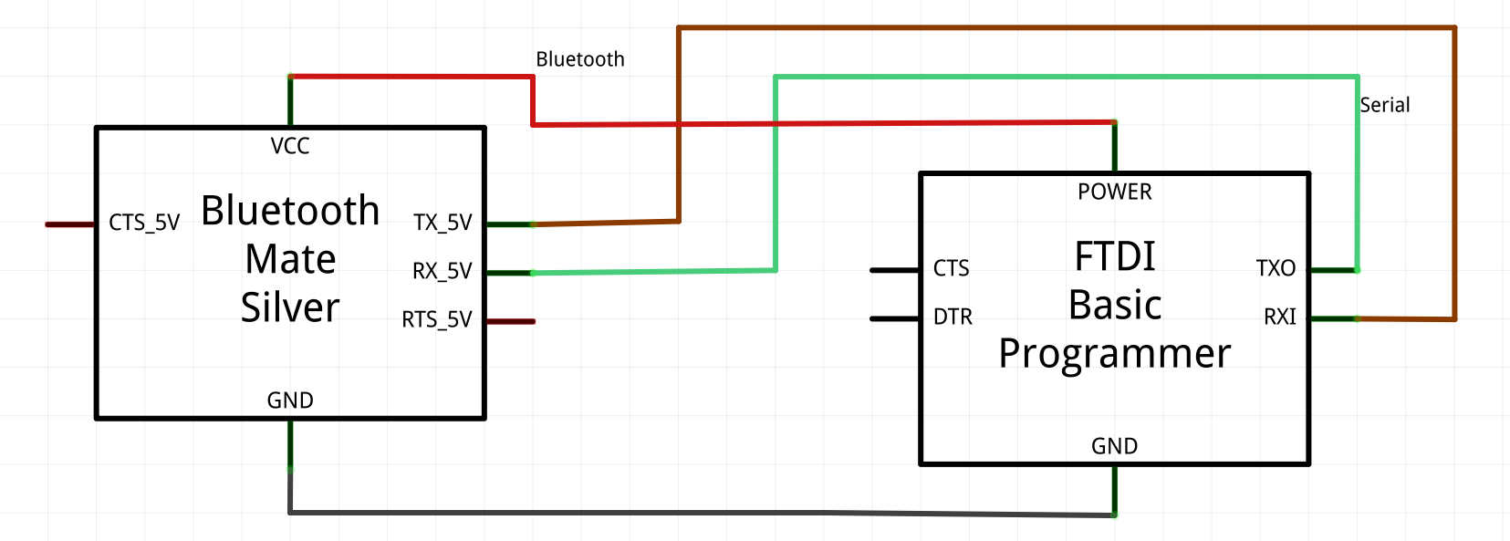 Bluetooth to Serial Schematic