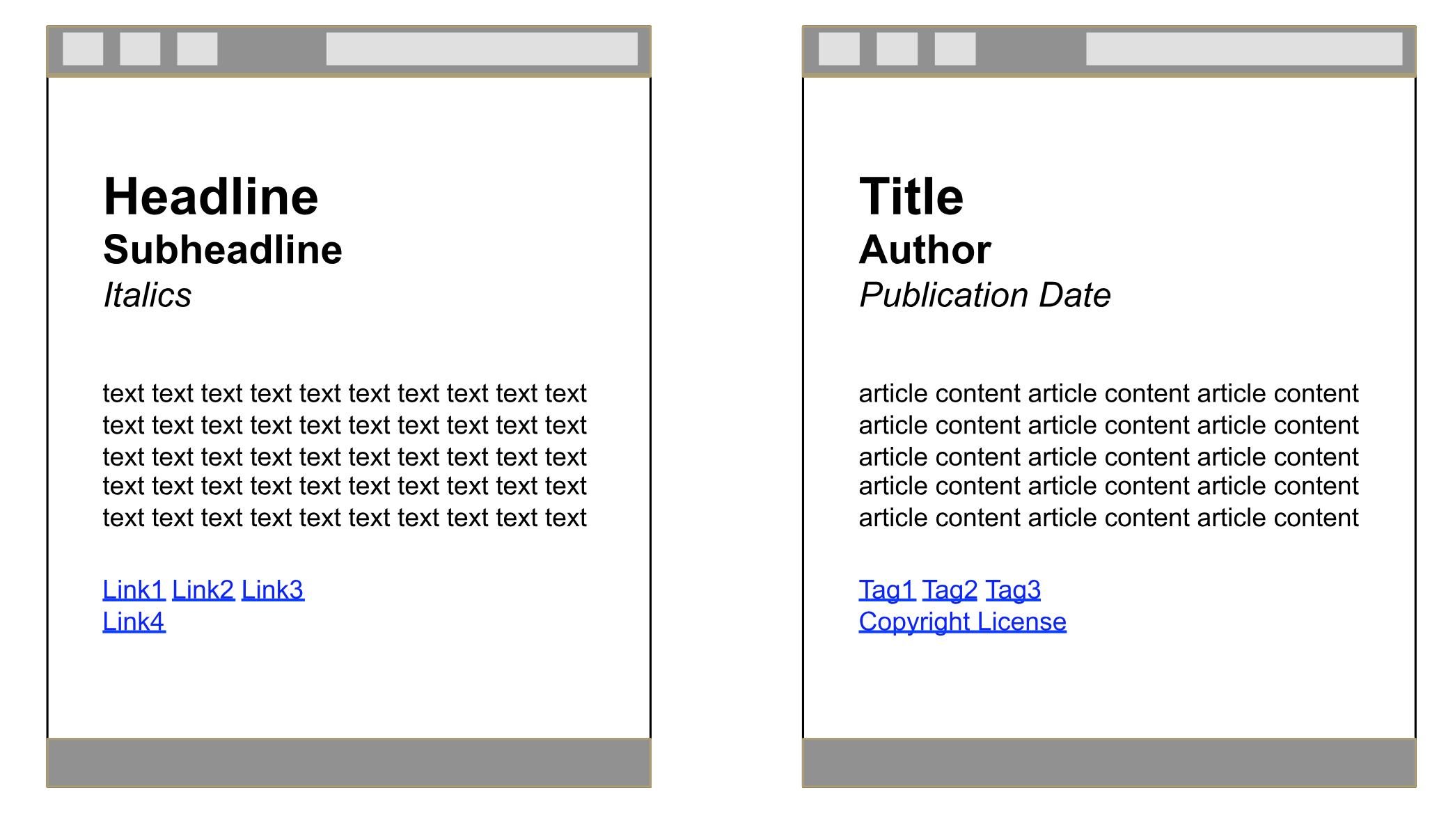 Bild: Schemagrafik zur Erkennung von Inhalten, Quelle: RDFa 1.1 Spezifikation
