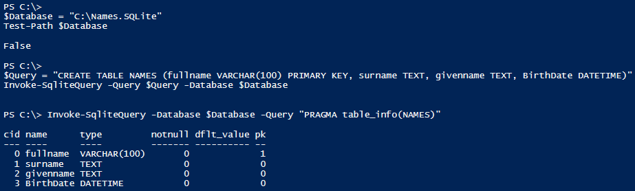 Create a SQLite database and table