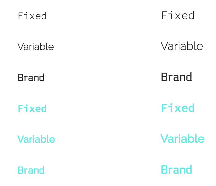 Fonts at 2 widths