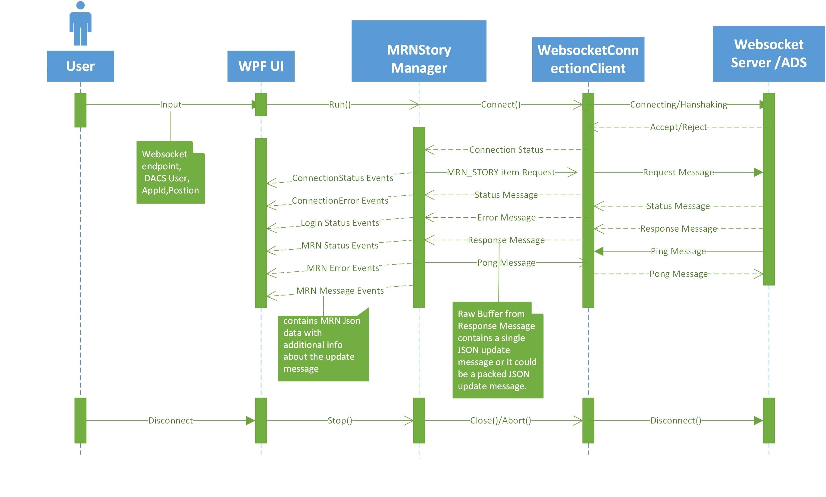 MRNWebSocketViewerApp