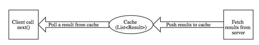 ClientScannerOverview
