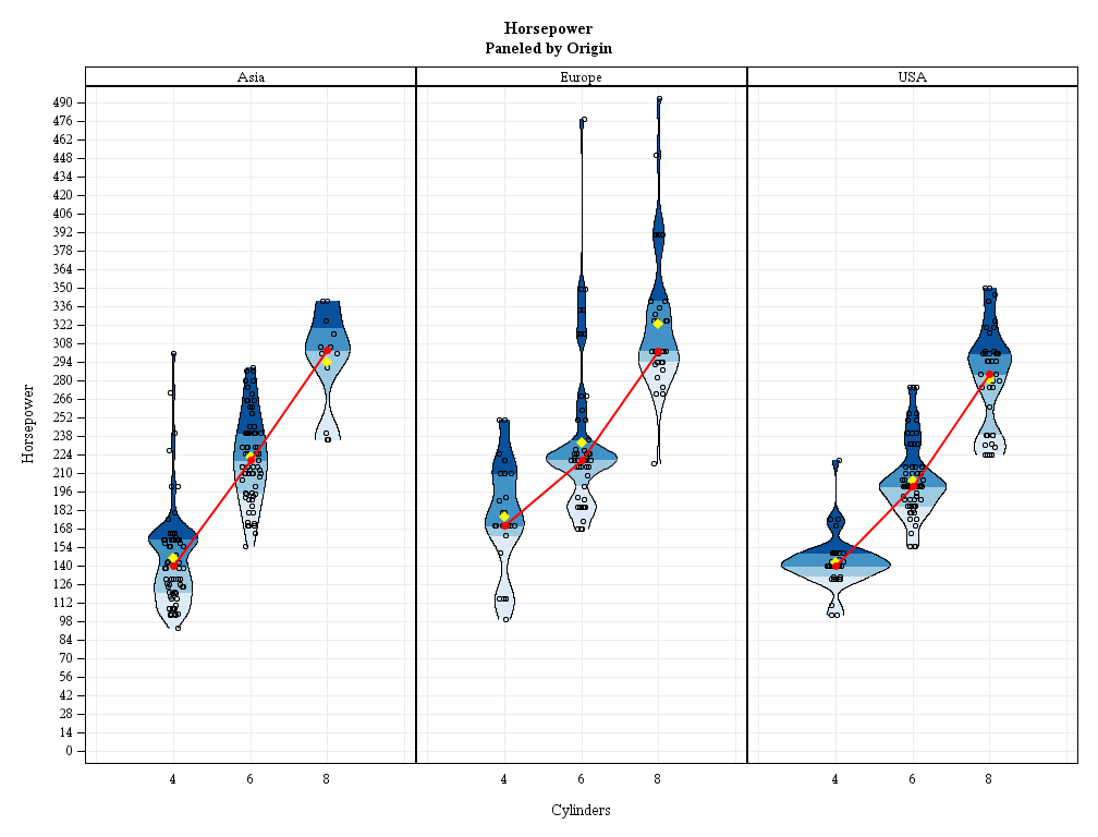look, a wild violin plot!