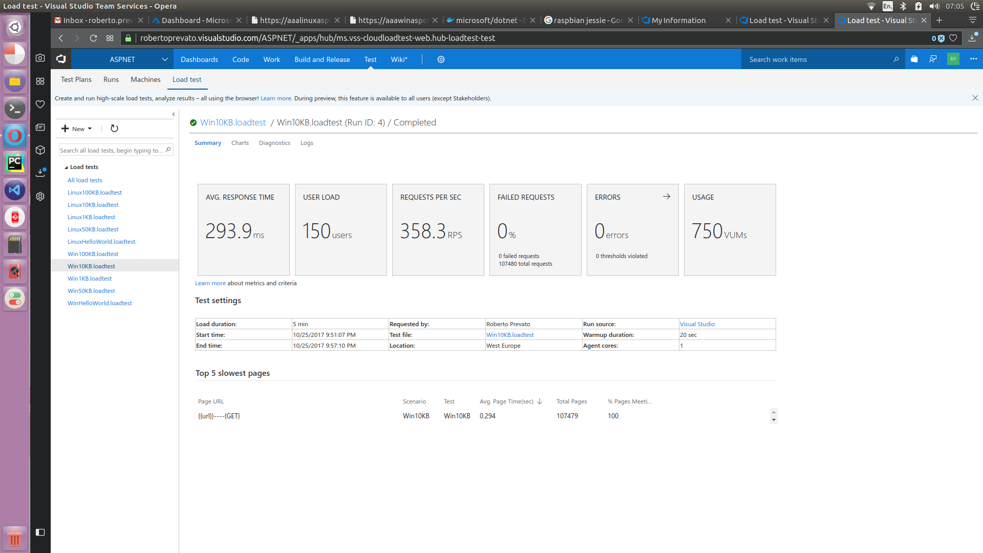 VSTS Cloud Test Summary