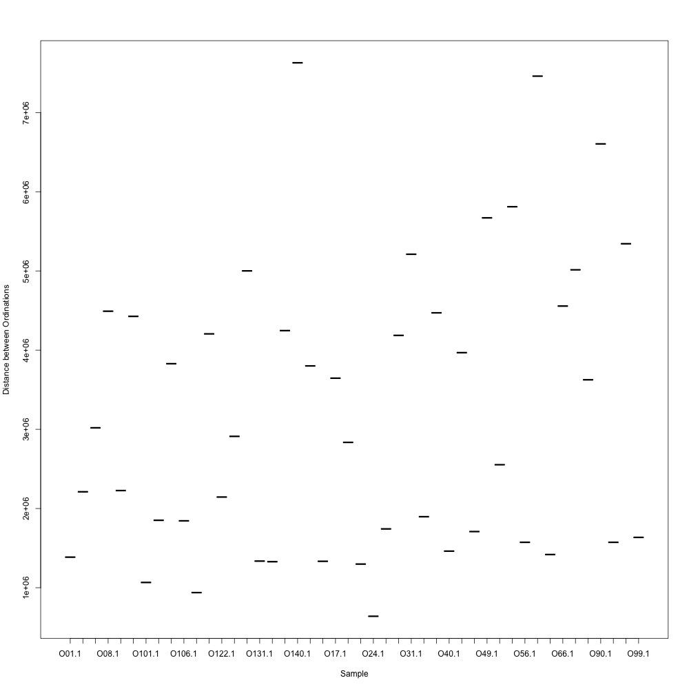 0.6-nonnormalized-distances