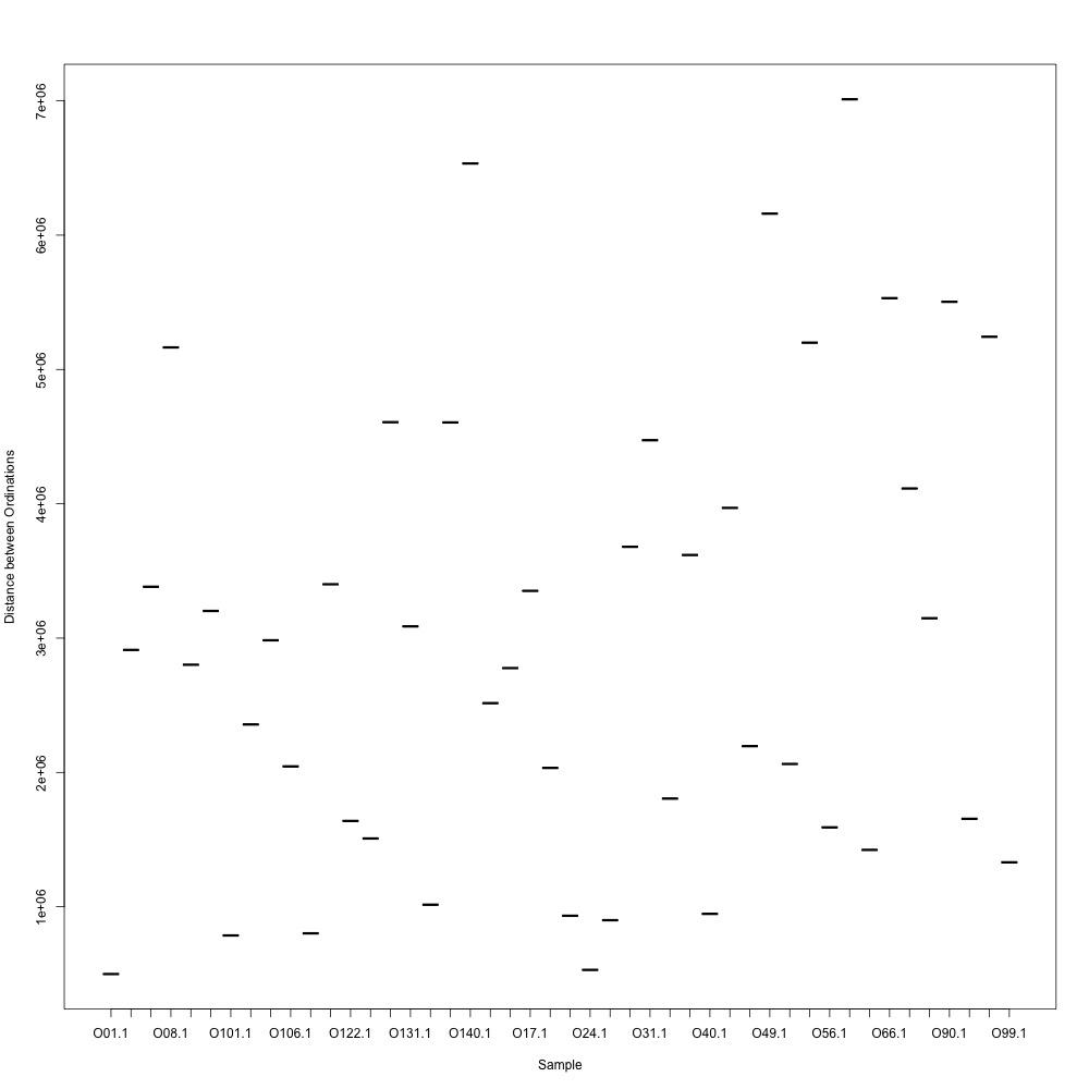 0.7-nonnormalized-distances