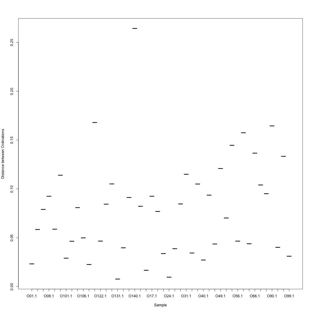0.6-normalized-distances