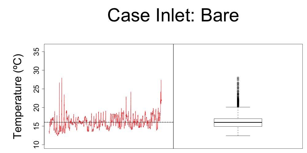 case-inlet