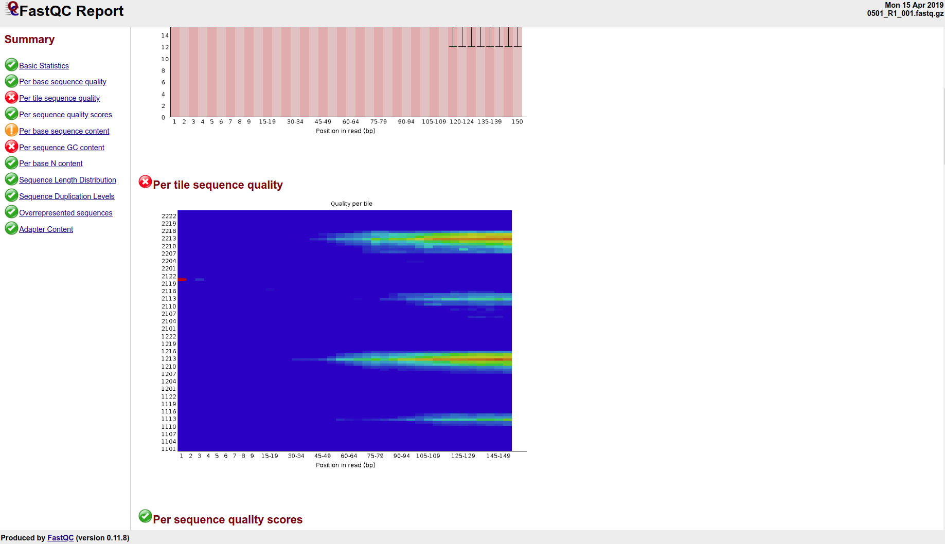 Screenshot of failed FastQC Per Tile Sequence Quality graph
