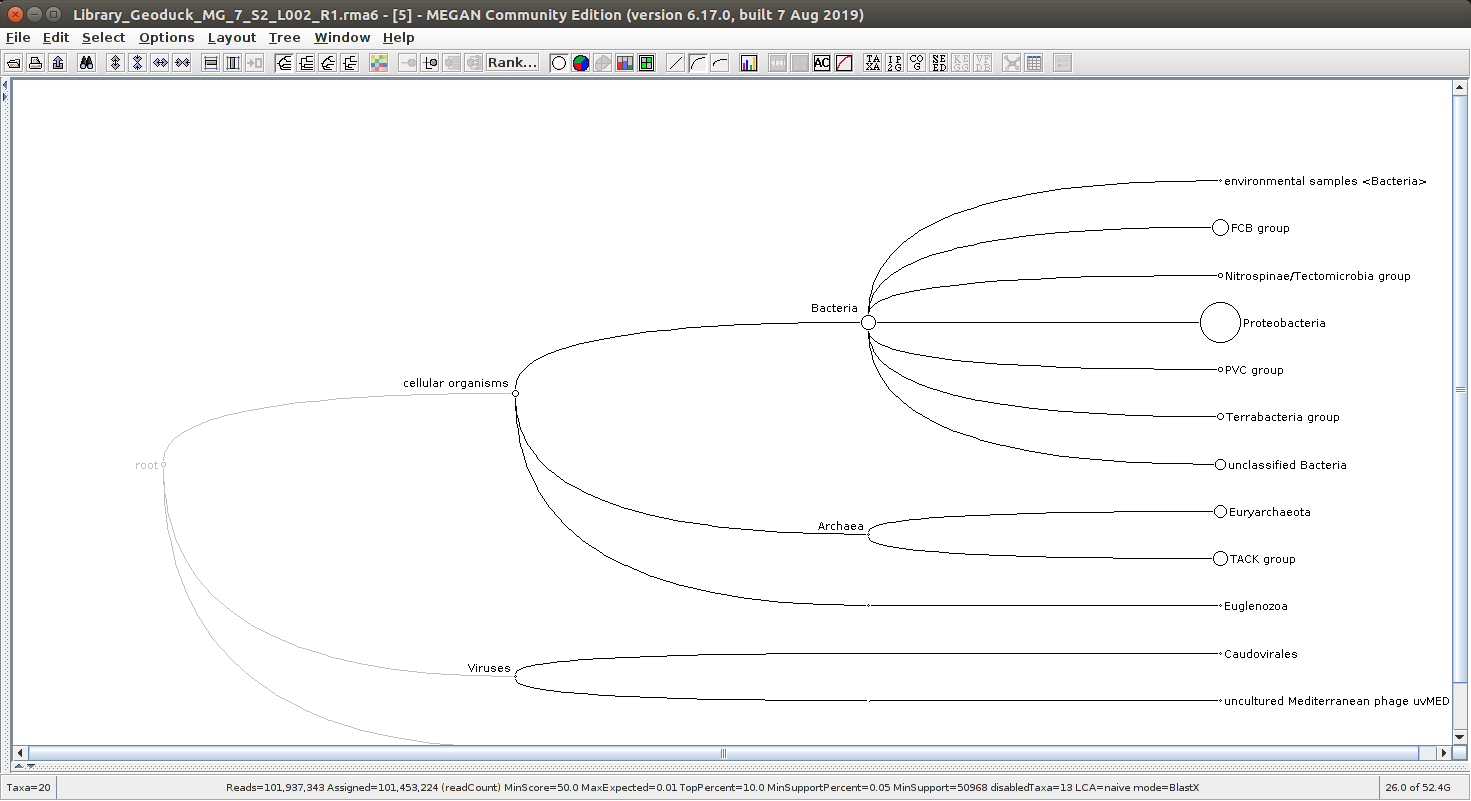 Screencap of example RMA6 visualization