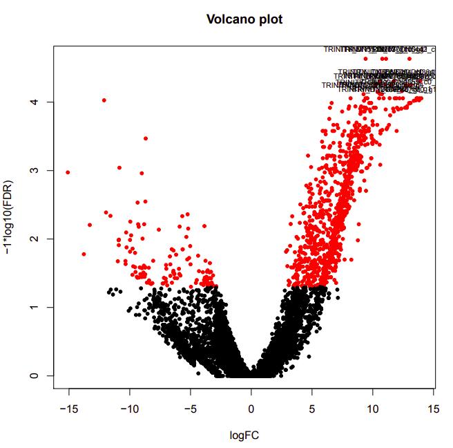 D9-D26 volcano plot
