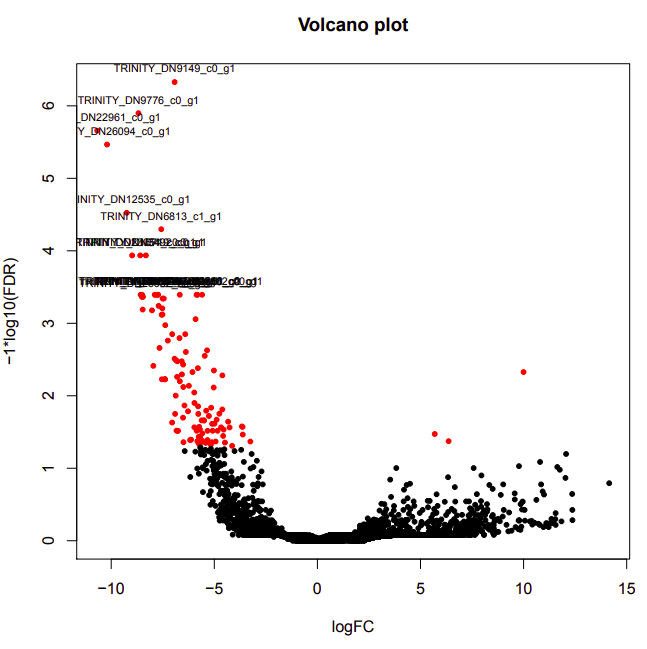 infected-uninfected volcano plot