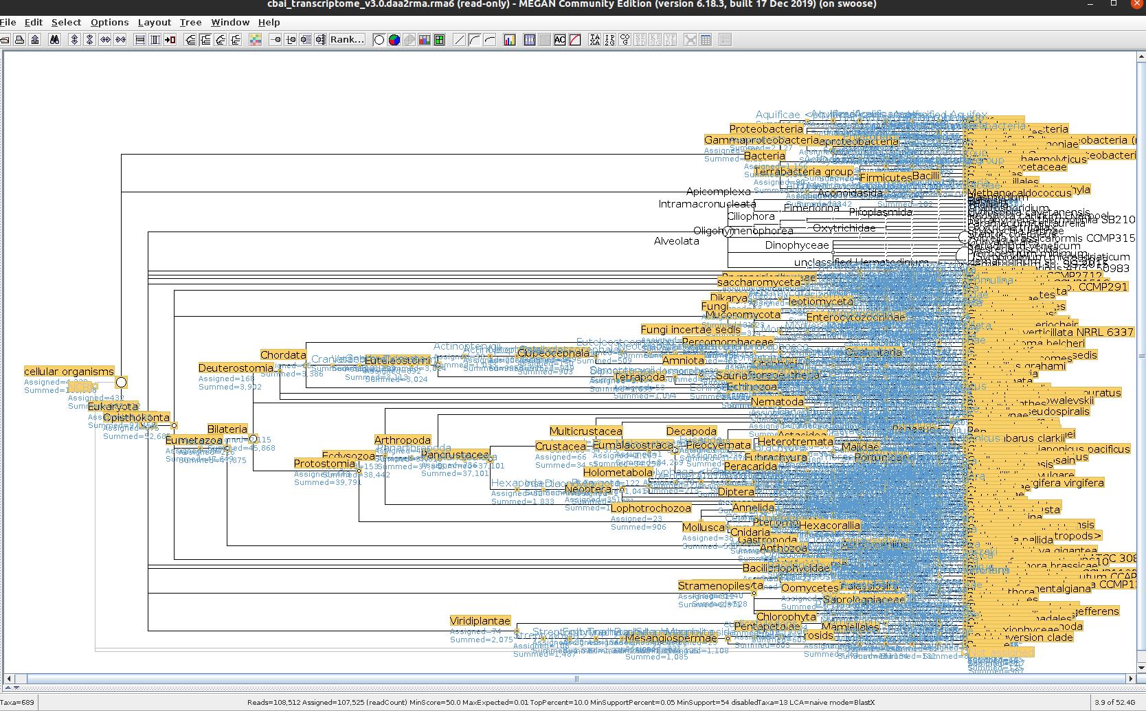 cbai_transcriptome_v3.0 MEGAN non-alveolota taxonomic tree