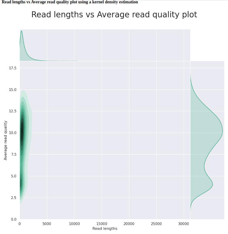 FAL58500_04bb4d86 NanoPlot read density plot
