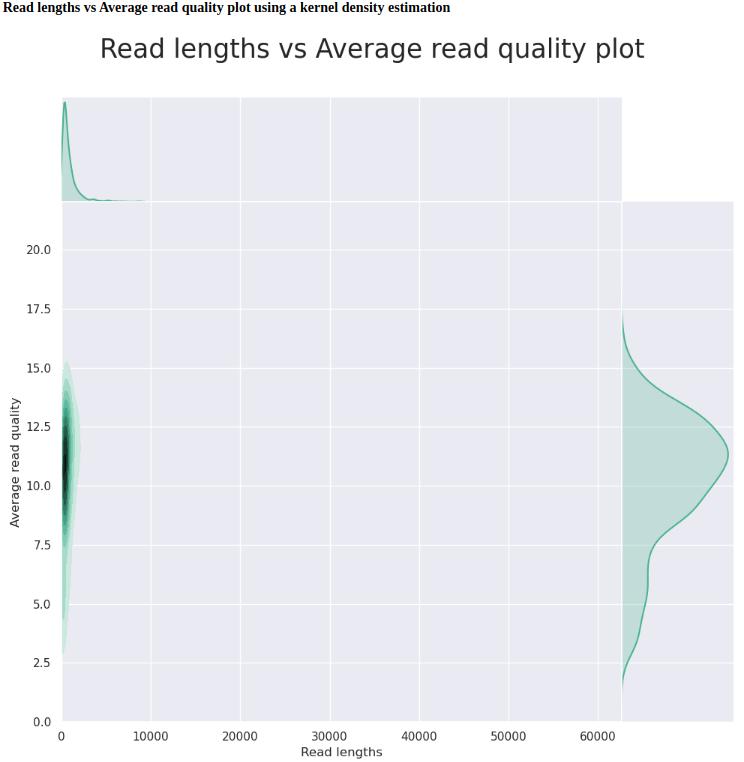 FAL58500_94244ffd NanoPlot read density plot