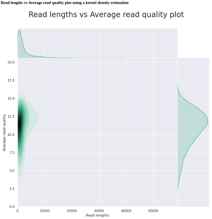 FAL86873_d8db260e NanoPlot read density plot