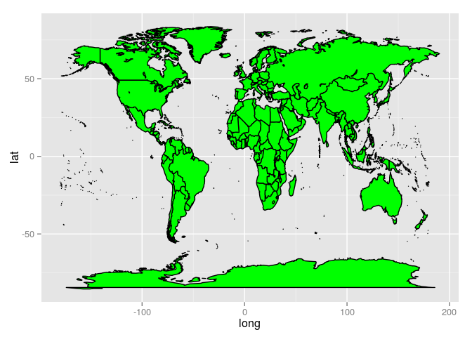 plot of chunk ggplot world 1