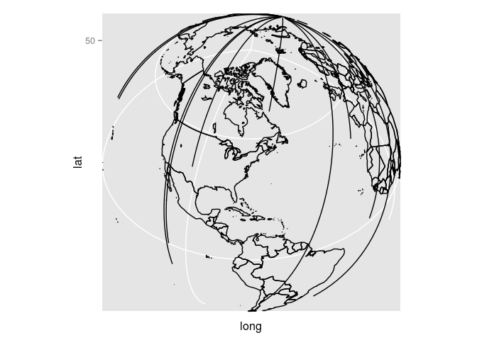 Great circles on a world map with rworldmap and ggplot2 packages