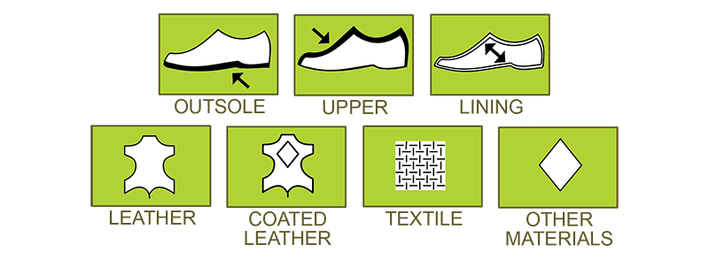 Shoe Tongue Labels Image