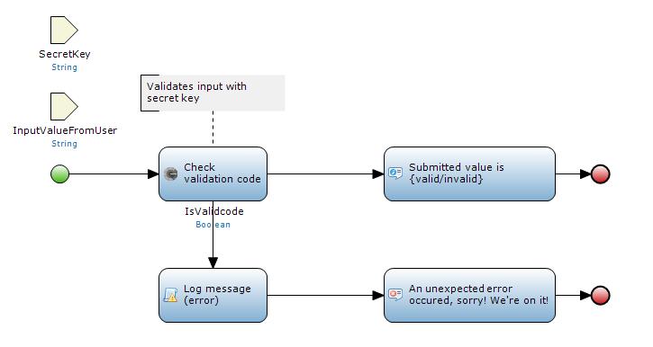 Validate code