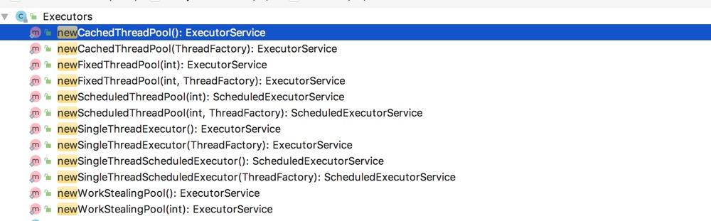 Executors提供的创建线程池方法