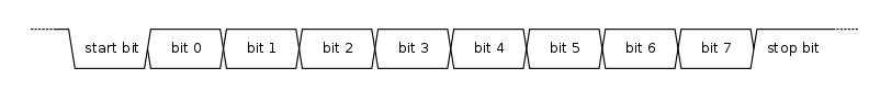 https://github.com/Ruwatech/docu-Magicbit/blob/master/Resources/image3.png?raw=true