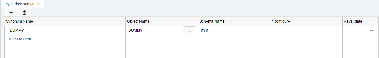 Any synonym name, table name dummy and schema name SYS