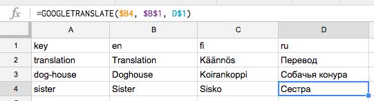 Bonus: Use GOOGLETRANSLATE for creating initial translations